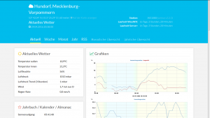 Screenshot von weewx, mit Wetterdaten